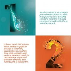 Lampa bactericida slim 55W, economica, cu grila, fixare perete, Biocomp