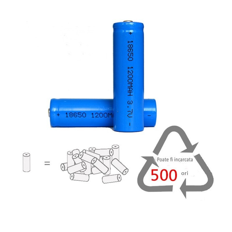 Acumulator Li-Ion 3.7V, tip 18650, capacitate 1200 mAh, 18x65x65 mm