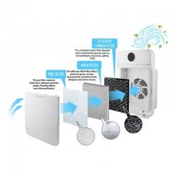 Purificator aer 150mc/h, 50 mp, 3 filtre sterilizare bactericida, ionizare, temperatura, telecomanda