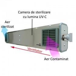Lampa bactericida UVC 2x30W...